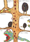 The Wingless Bird On The Great Tree - page 1 - Comic Book Poem